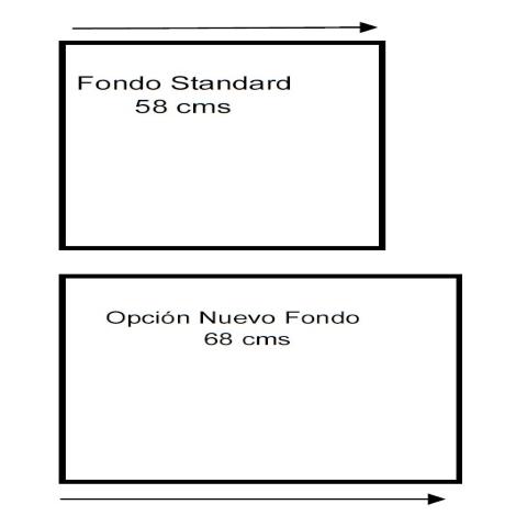 Nuevos Fondos
